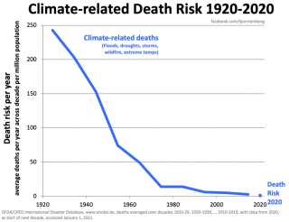 image from climaterealism.com
